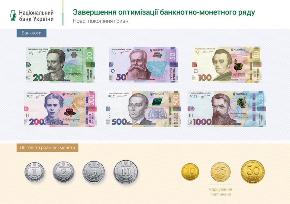 НБУ водить в обіг оновлені банкноти 50 та 200 гривень