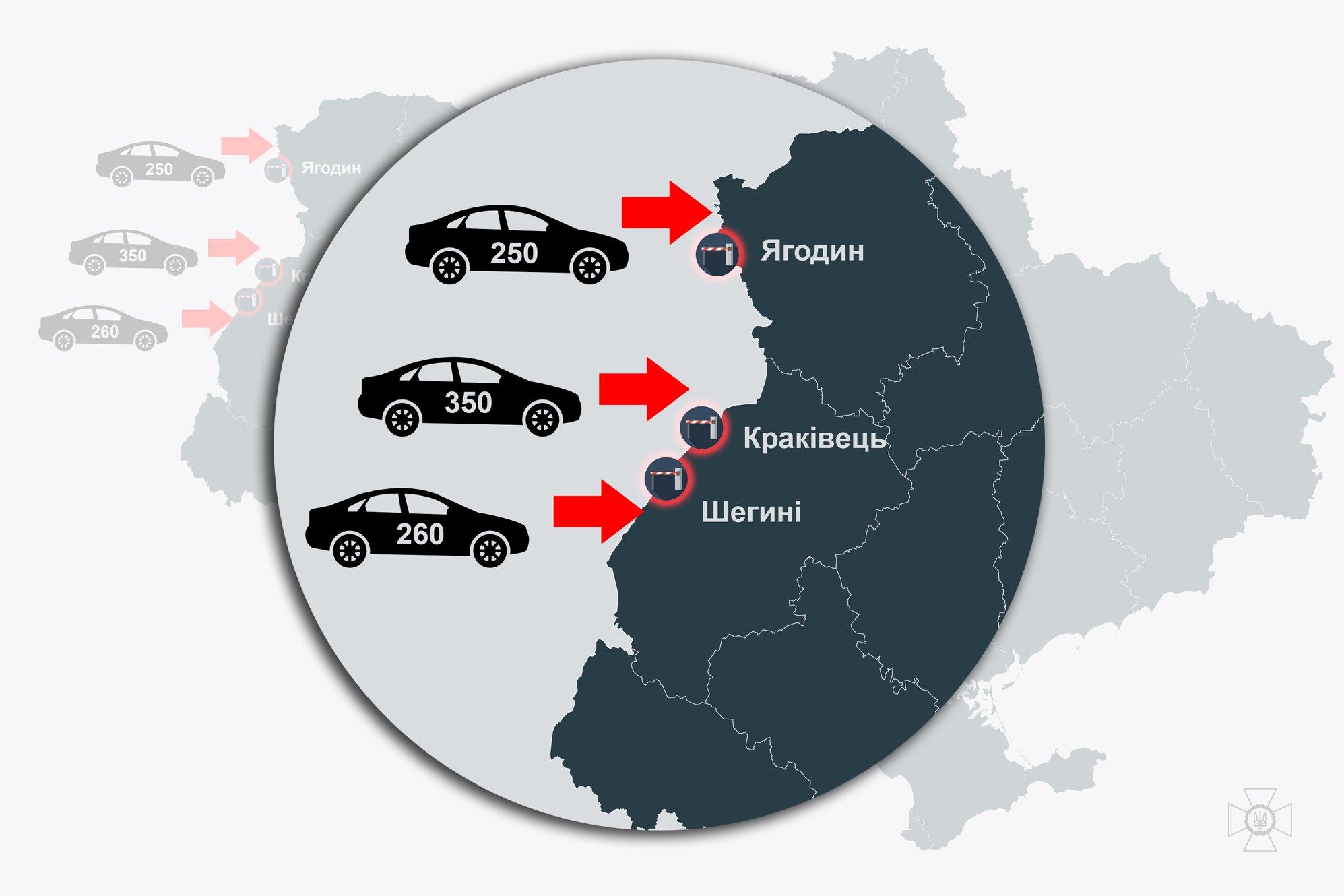 Пограничники назвали самые загруженные пункты пропуска на въезд в Украину