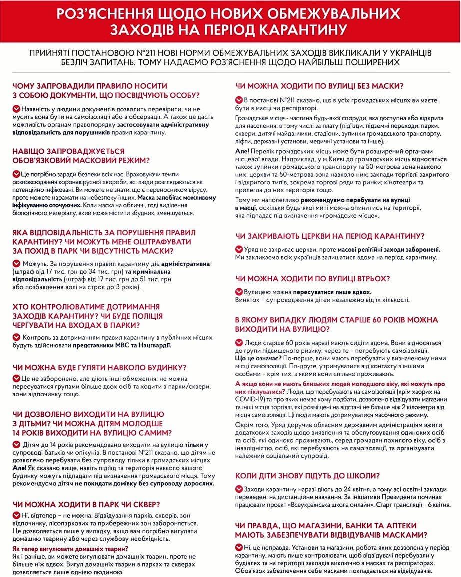 Посилення карантину з 6 квітня: відповіді на 10 найпопулярніших питань