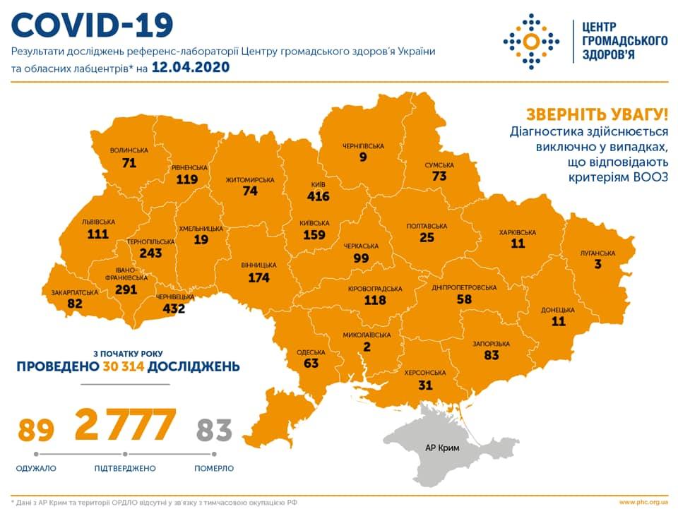Коронавирус в Украине и мире: что известно на 12 апреля