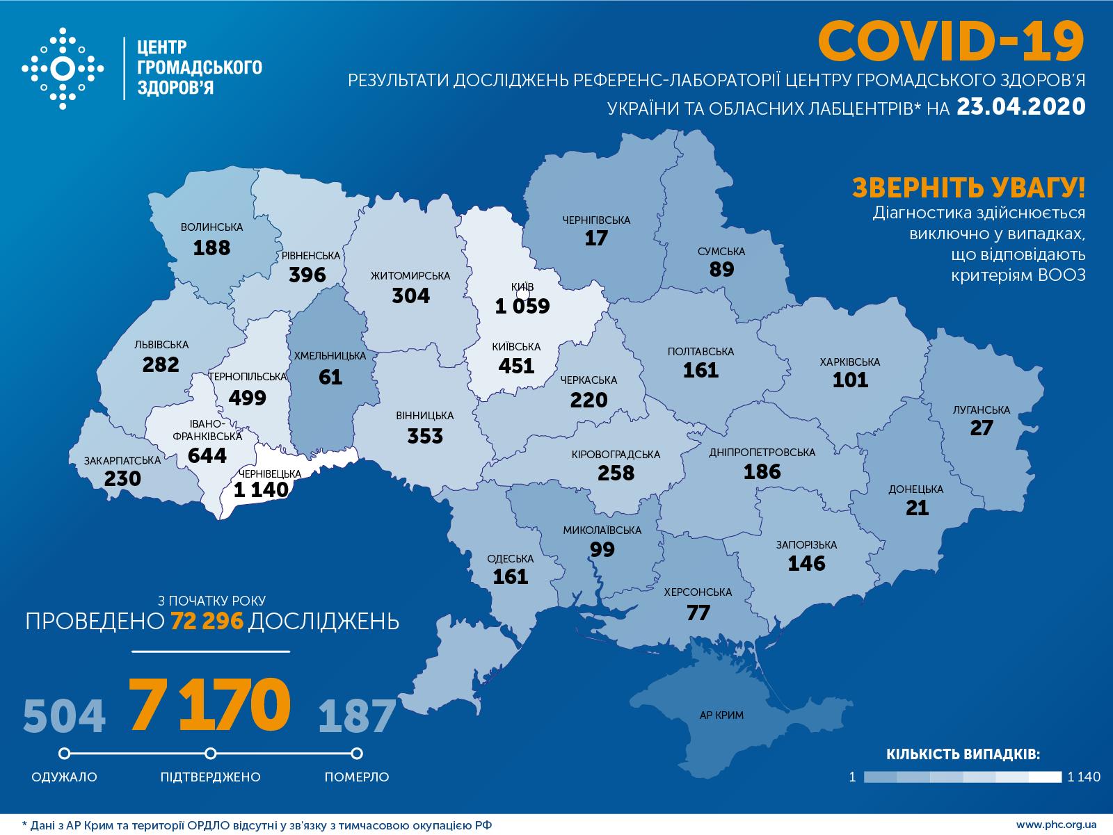 Коронавирус в Украине и мире: что известно на 23 апреля
