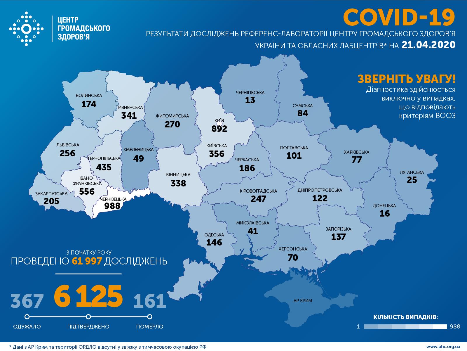 Коронавірус в Україні та світі: що відомо на 21 квітня