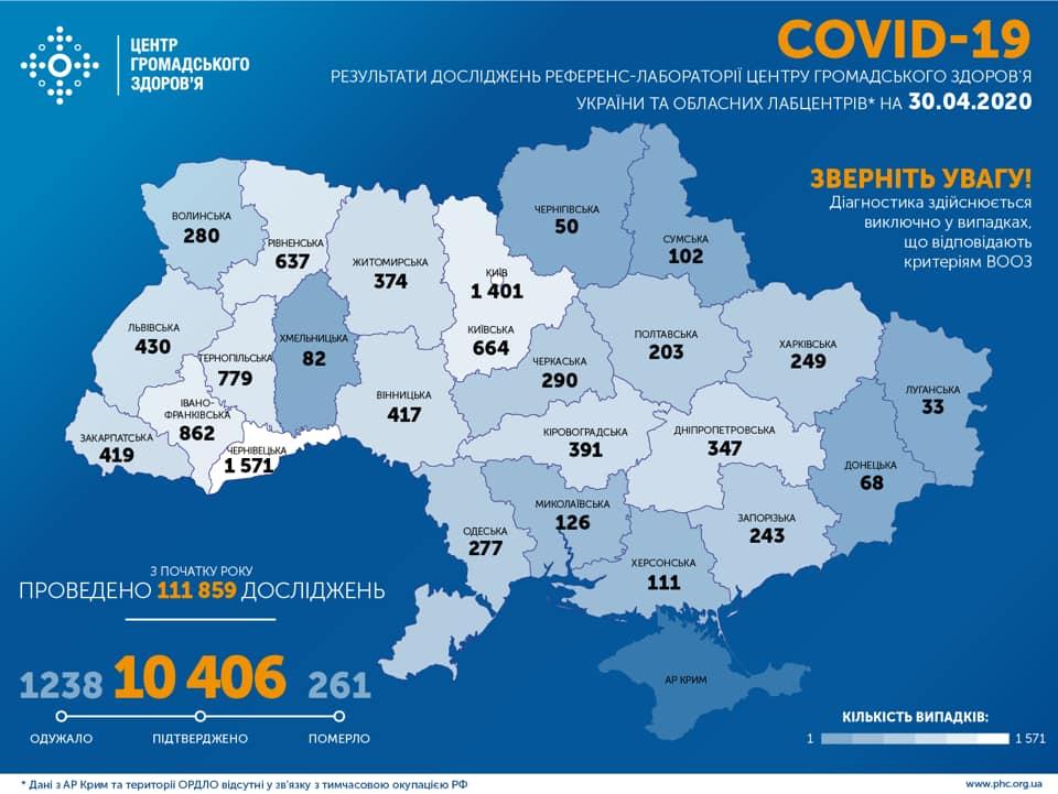 Коронавирус в Украине и мире: что известно на 30 апреля