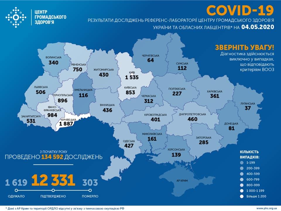 Коронавирус в Украине: количество зафиксированных случаев на 4 мая