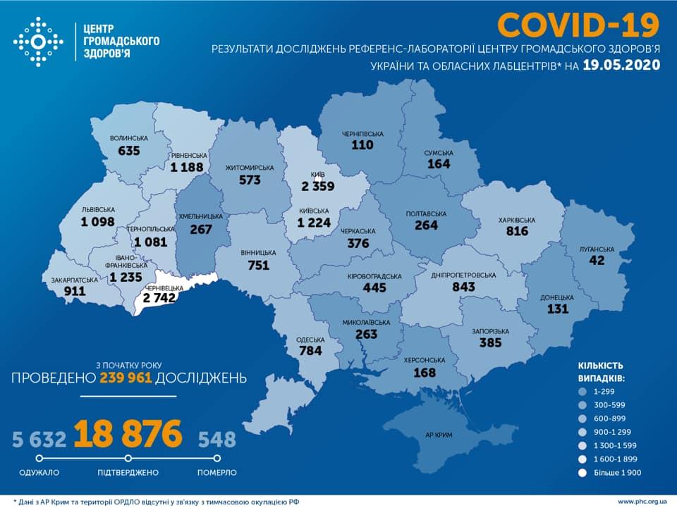 Коронавірус в Україні: у 8 областях не виявлено нові випадки зараження
