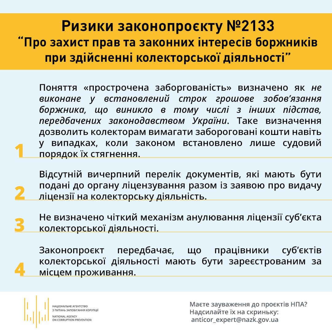 Закон о защите украинцев от коллекторов: НАПКвыявило коррупционные риски