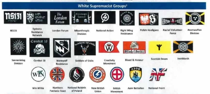 В Британии герб Украины посчитали символом терроризма: все детали