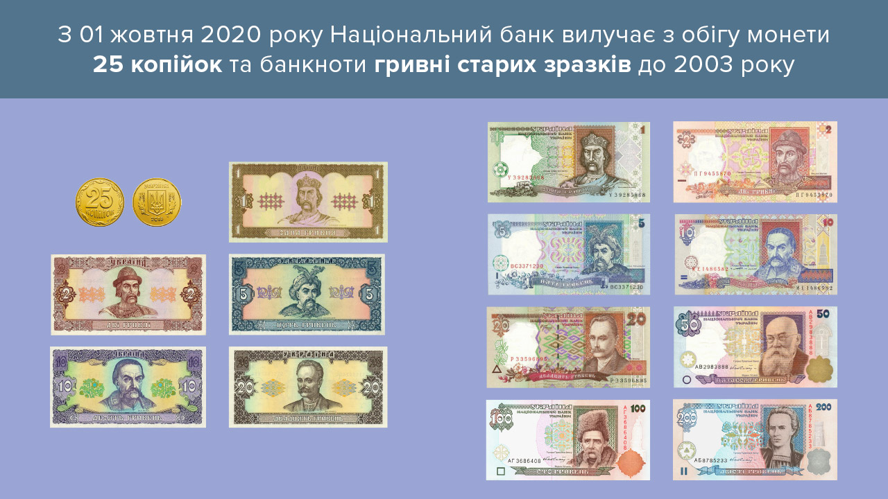 НБУ з 1 жовтня вилучає з обігу старі банкноти і одну монету