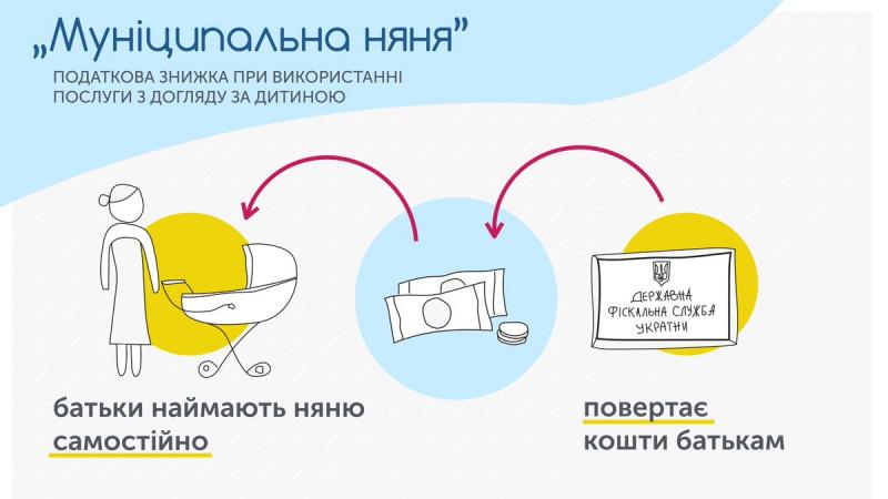 Форекс податкова украина не выводят деньги форекс клуб