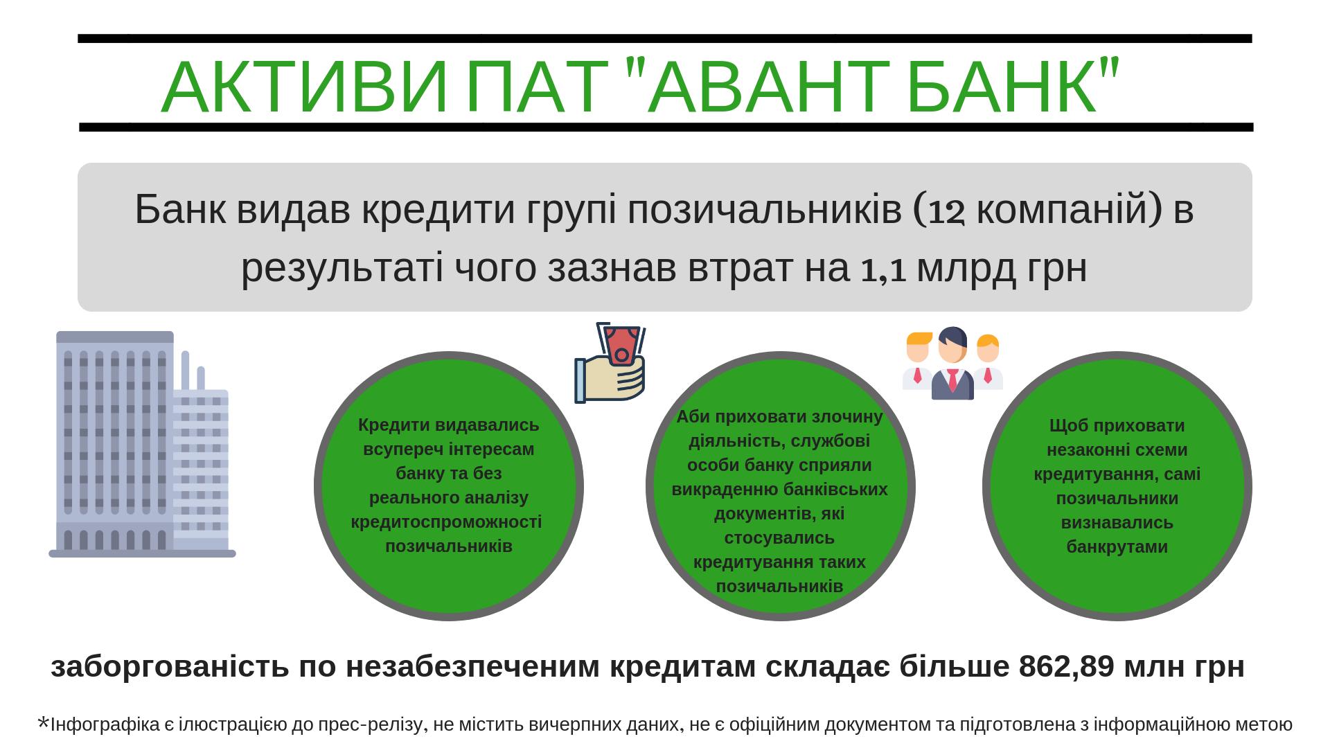 "ФГВФЛ раскрыл схему вывода 1,1 млрд грн из ""Авант-Банка"" перед банкротством"