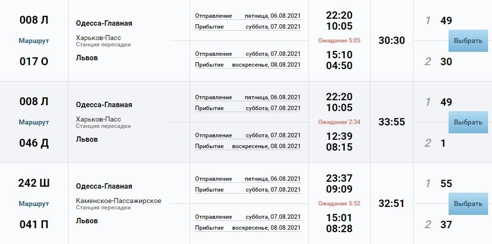 Укрзализныця превращает отпуск в ад, или Абсолютно дикая ситуация