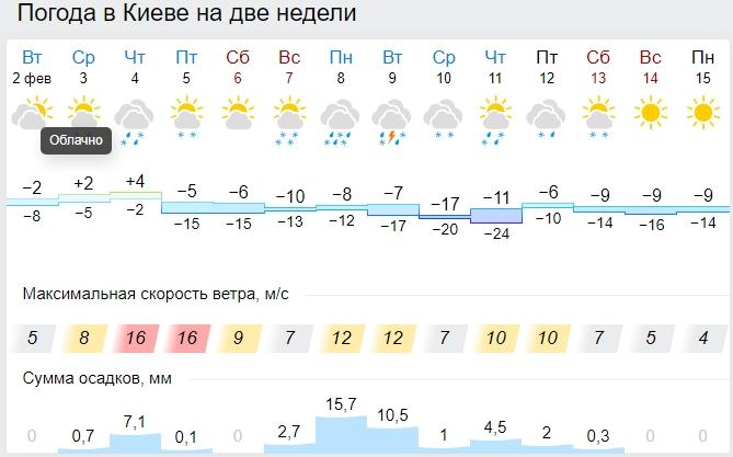 В Україну йдуть 25-градусні морози: синоптики назвали дату сильного похолодання