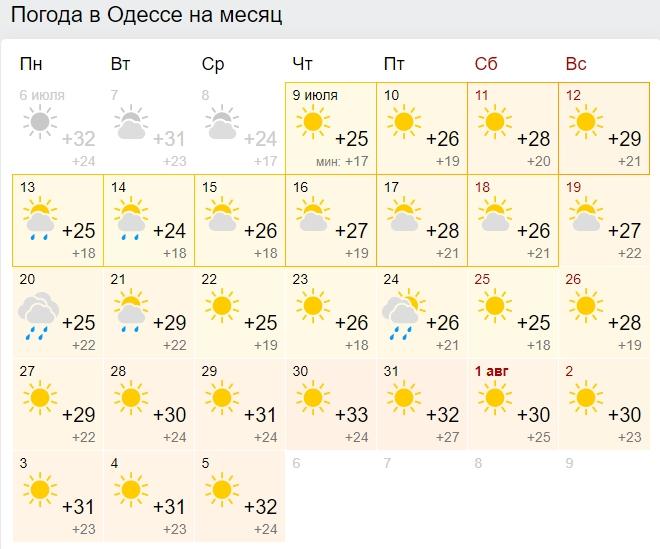 Спека в Україну повернеться не скоро: синоптики оновили карти