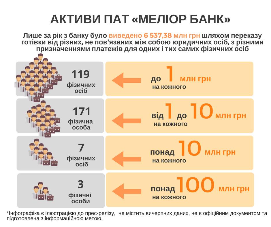 ФГВФЛ возобновил выплаты вкладчикам Дельта Банка