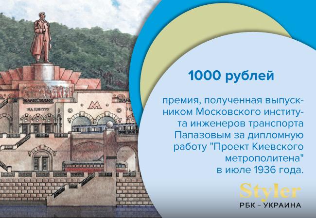 Метро в Киеве: интересные факты