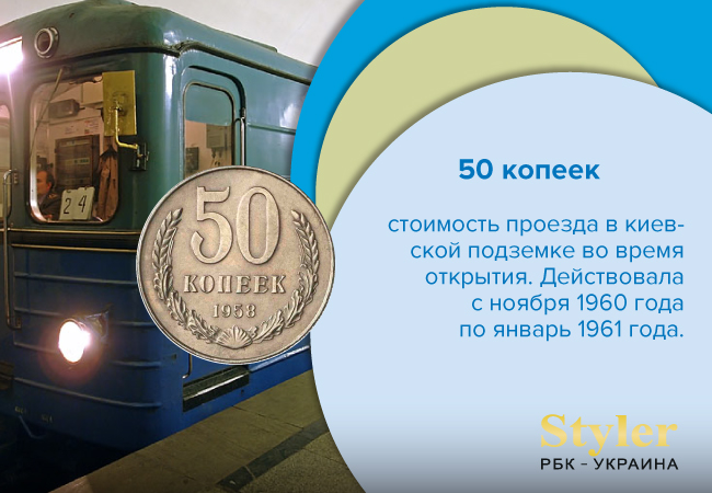 Стоимость проезда в киевском метро