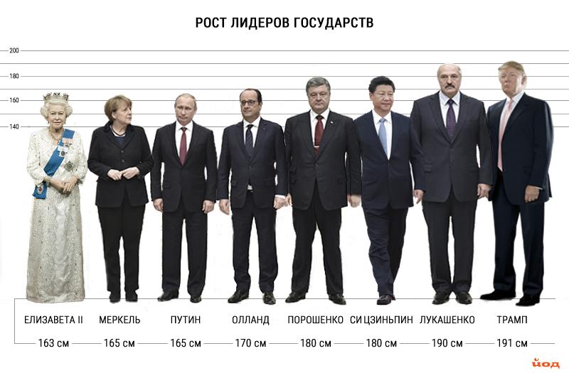 Відносини між державами вийшли на серйозне зростання, - Порошенко зустрівся з Лукашенком у Білорусі - Цензор.НЕТ 7295