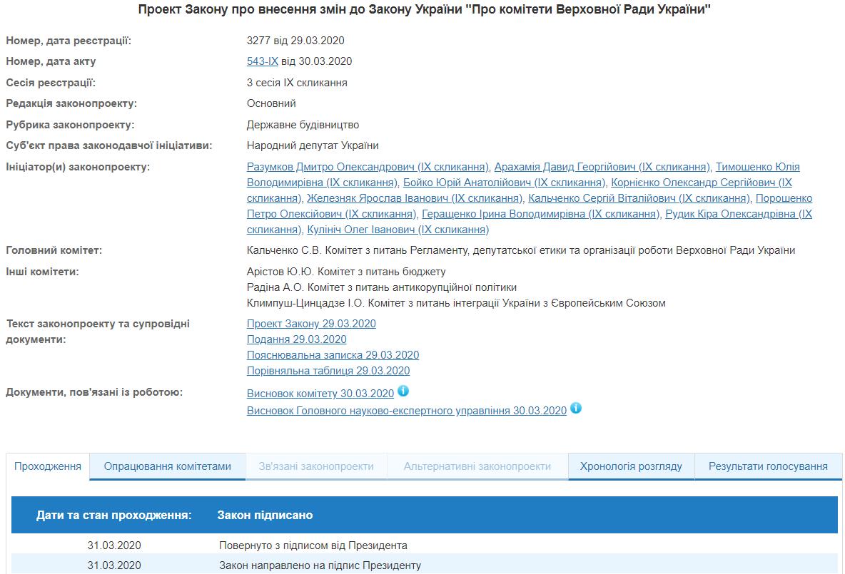 Зеленский подписал закон о заседаниях комитетов Рады в режиме видеоконференции