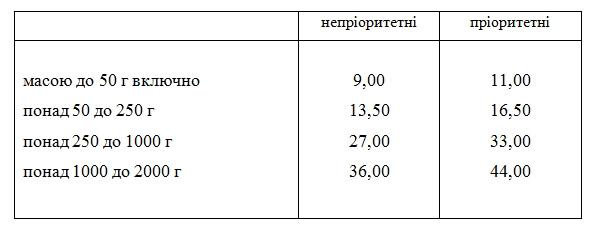 """Укрпошта"" повысила тарифы"