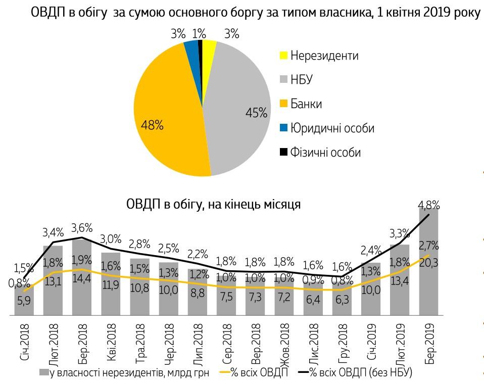 Мінфін назвав головні чинники впливу на валютний ринок з початку року