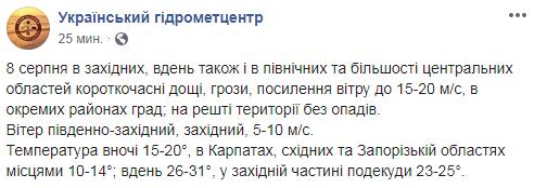 Завтра Украину местами накроют дожди с градом
