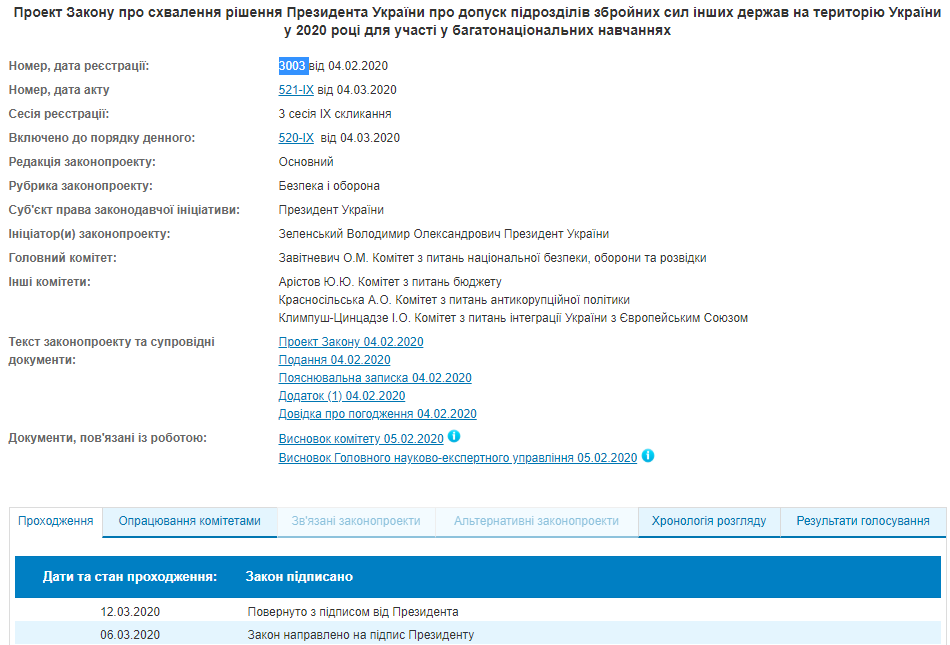 Зеленський схвалив допуск іноземних військових на навчання в Україну