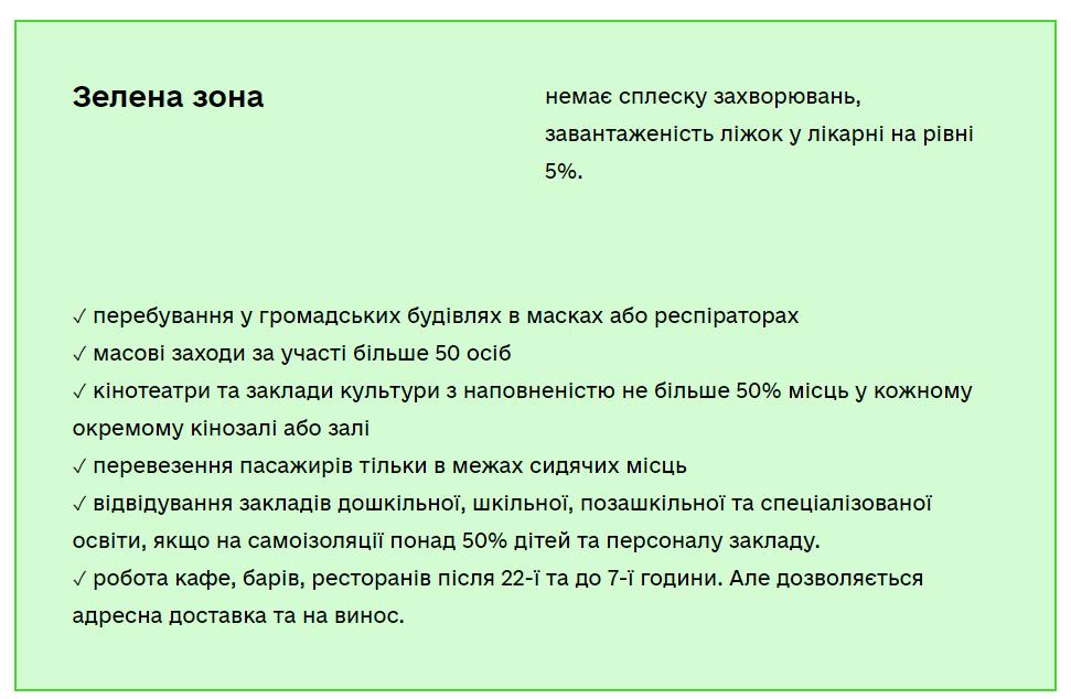 """Вся Украина перешла в """"зеленую"""" зону карантина: что это значит"""