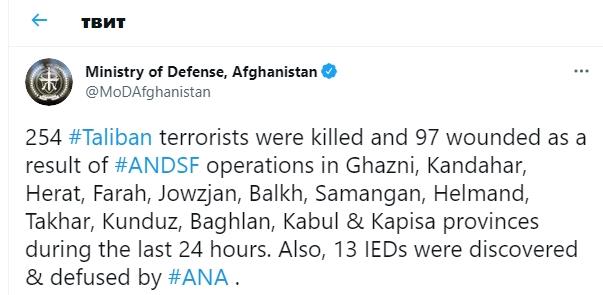 Афганские военные заявили о ликвидации в сутки более 250 талибов