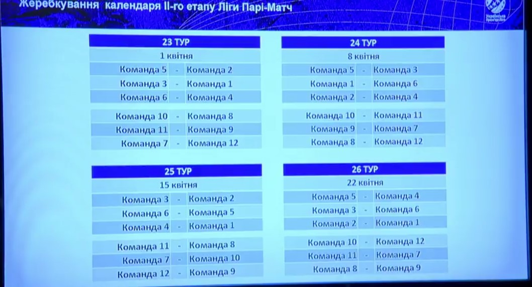 Стало известно, когда состоится жеребьевка заключительного этапа чемпионата государства Украины пофутболу
