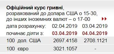НБУ підняв офіційний курс вище рівня 27 грн/долар