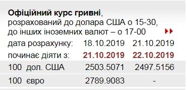 НБУ опустил официальный курс доллара ниже 25 гривен