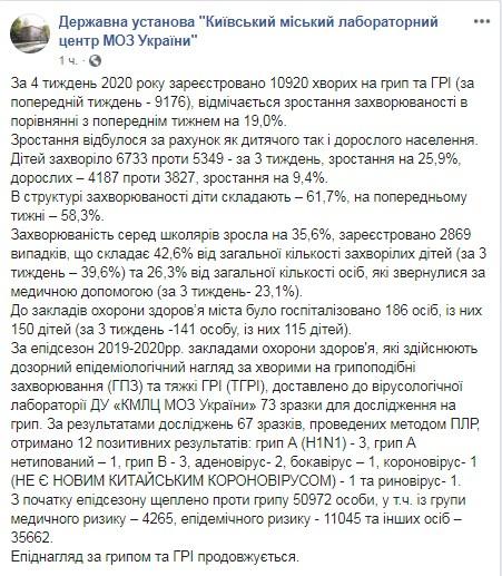 В Киеве зафиксирован первый в эпидсезоне случай заболевания коронавирусом