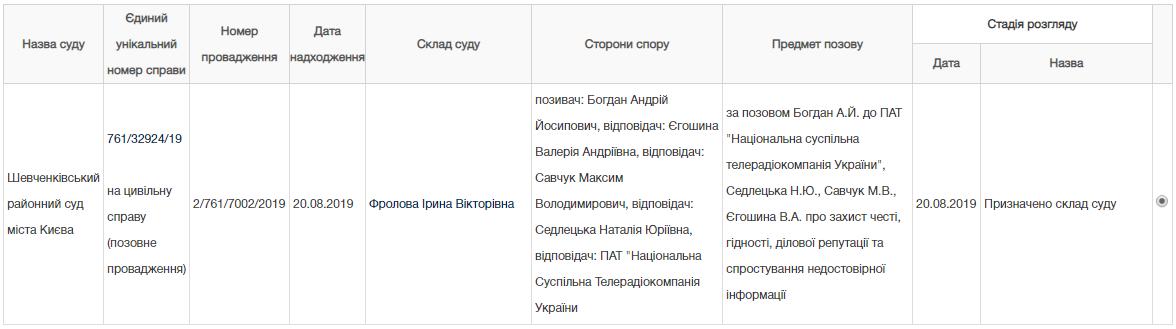 """Богдан подал иск против журналистов программы """"Схемы"""""""