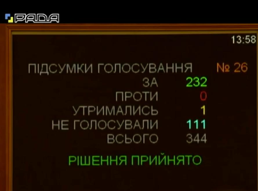 Рада запретила россиянам быть наблюдателями на выборах в Украине