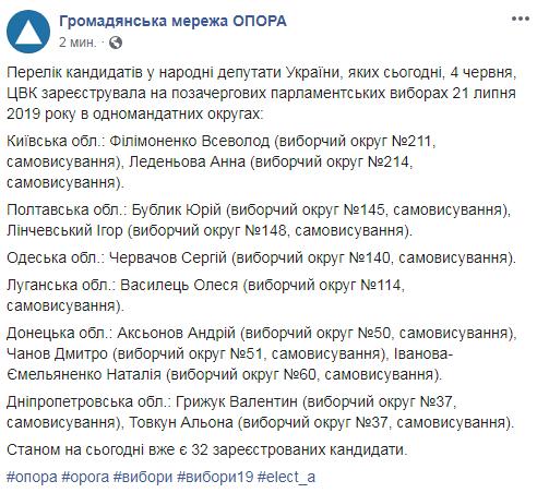 ЦИК зарегистрировал уже более 30 кандидатов в нардепы