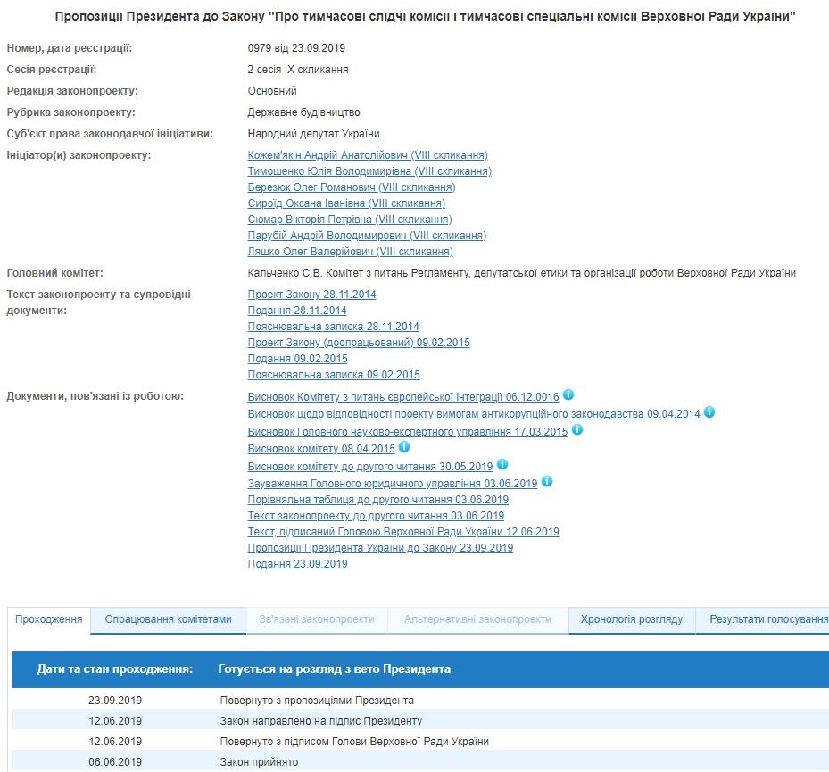 Зеленский ветировал закон об импичменте, принятый Радой 8 созыва