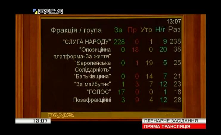 Рада одобрила верификацию пенсий и субсидий