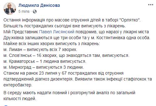 """Отравления в лагере """"Орленок"""": большинство пострадавших уже выписывают"""