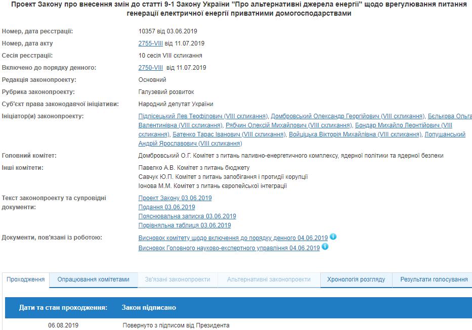 Зеленский подписал закон о расчете тарифа для домашних солнечных электростанций