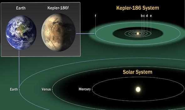 """Ученые обнаружили двойника Земли в """"обитаемой зоне"""": там может быть жизнь"""