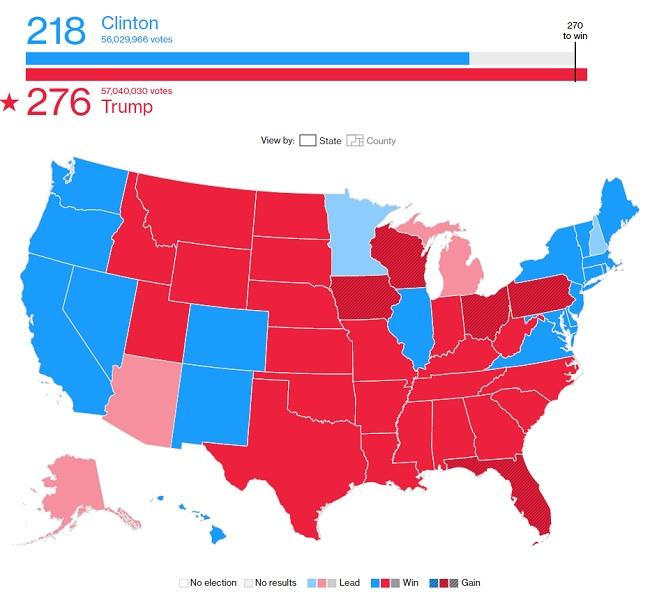 результат голосования
