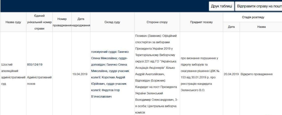 Суд у Києві сьогодні розгляне позов про зняття Зеленського з виборів