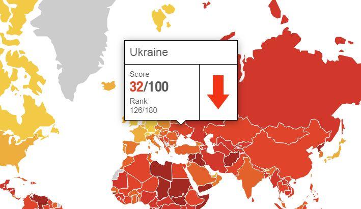 Украина ухудшила показатели в рейтинге восприятия коррупции