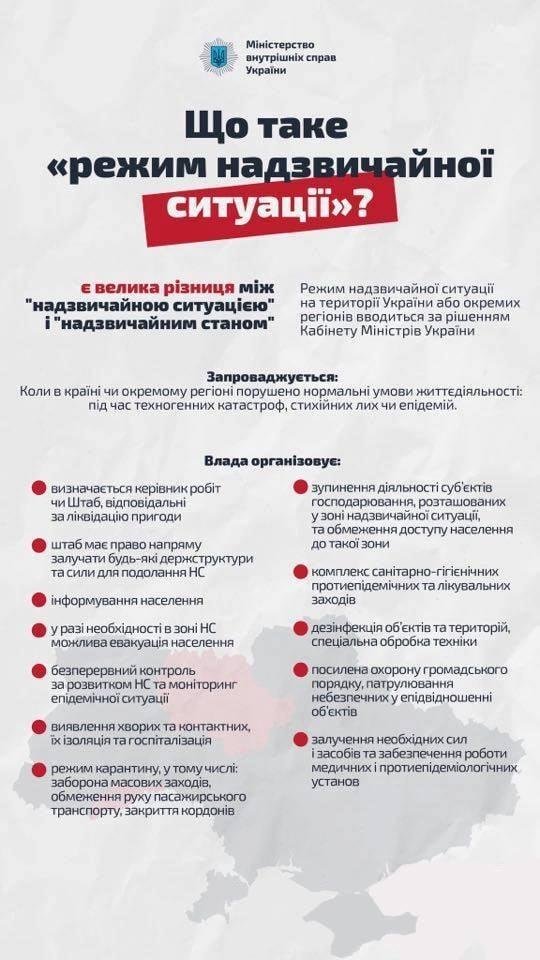 Режим НС діє в Києві та шести областях: що зміниться