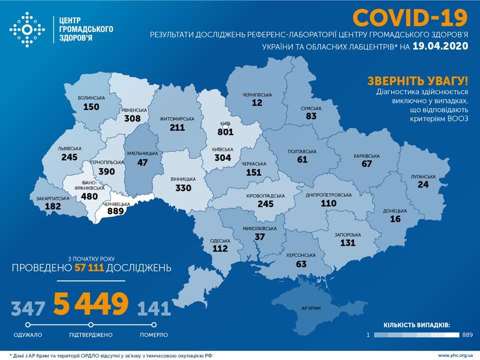 Число новых случаев коронавируса в Украине снижается второй день подряд: карта по областям