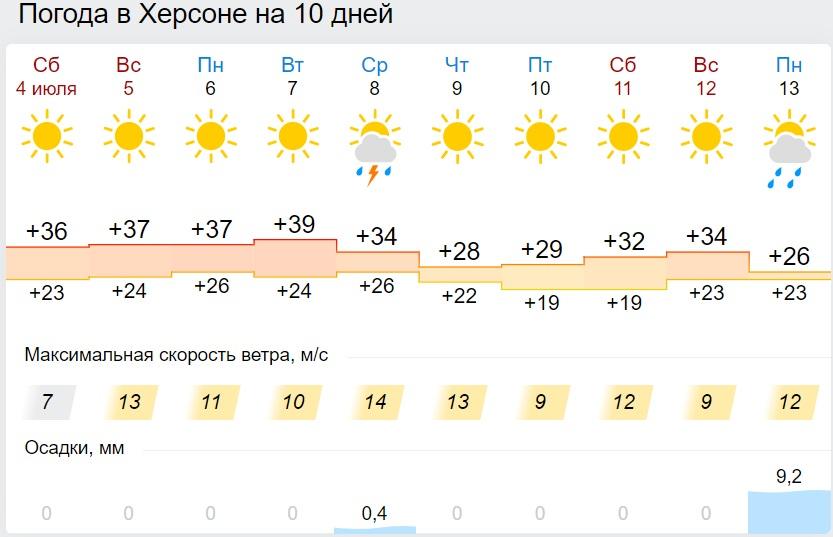 В Украину придет сильное похолодание: синоптики назвали дату