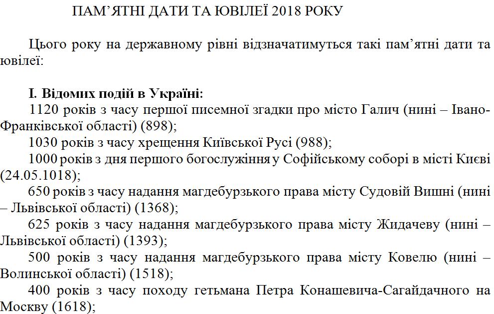 Знаменательные даты и юбилеи в 2018