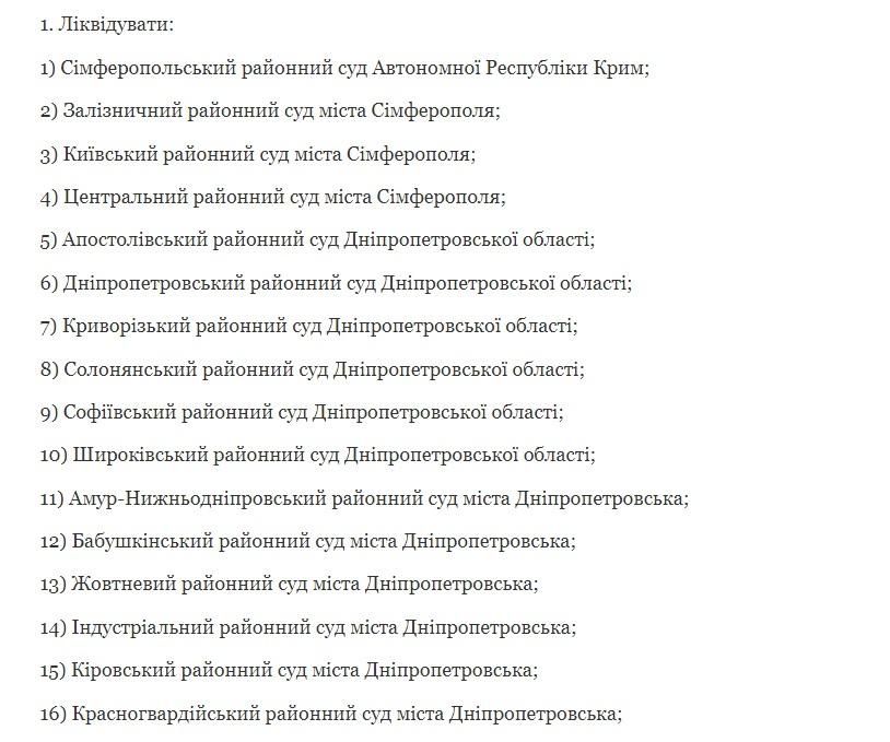 Президент подписал Указы оликвидации исоздании местных судов вгосударстве Украина
