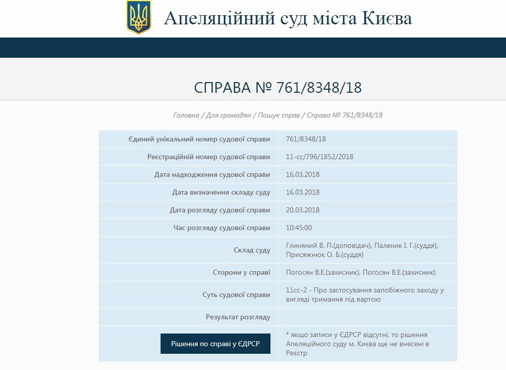 Апелляция поделу Рубана: суд вынес решение