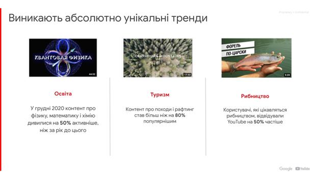Названі унікальні тренди YouTube в Україні: що дивляться прямо зараз
